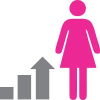 Three bars of increasing size with a pink female figure to the right