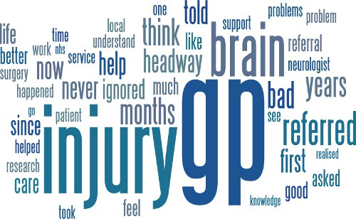 A word cloud with common terms from our GP survey, such as brain, told, think, injury, gp, referred, bad, good